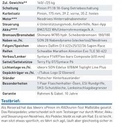 """Test idworx oPinion E 'urban spec': <br />"""",E' wie Erwachsen – RADTouren Top-Produkt 3/16"""" – Testnote: 1,0"""